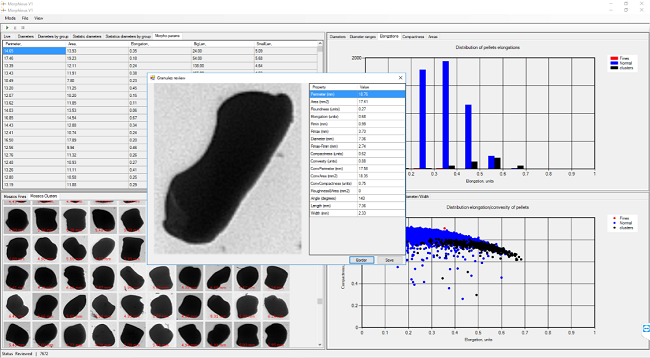 EyeTech™-Dry analysis software impression (2)